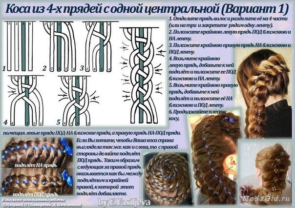 Как заплести косу 2