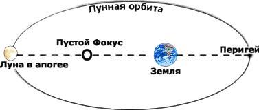 http://img0.liveinternet.ru/images/attach/c/6/91/545/91545780_ya21.jpg