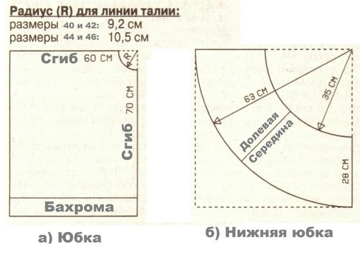 Юбка солнце длинная выкройка 6