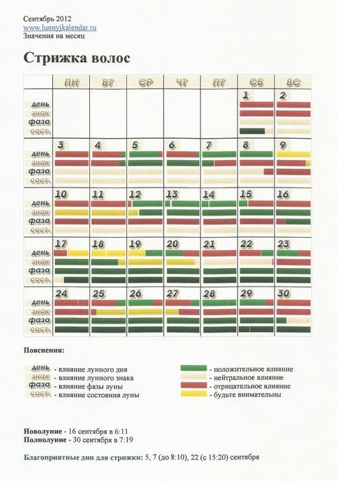 Календарь стрижки на сентябрь