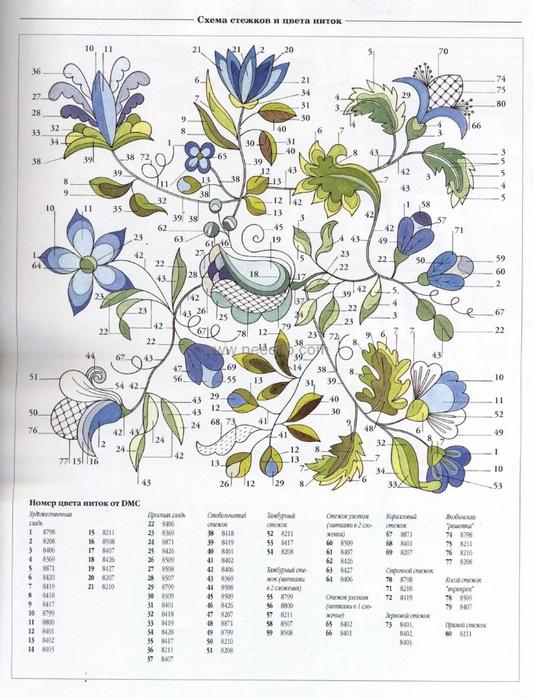 стр. 119 (533x700, 291Kb)