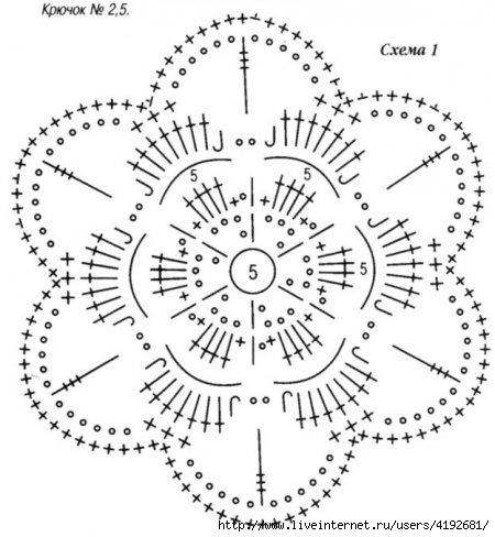 Схема вязания теплой шали с кистями