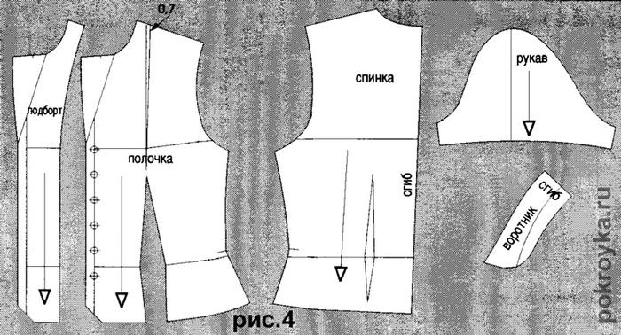 Блузки с расширением от талии