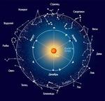 гороскоп (150x145, 38Kb)