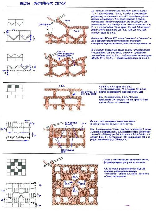 Как читать схемы филейное вязание 19
