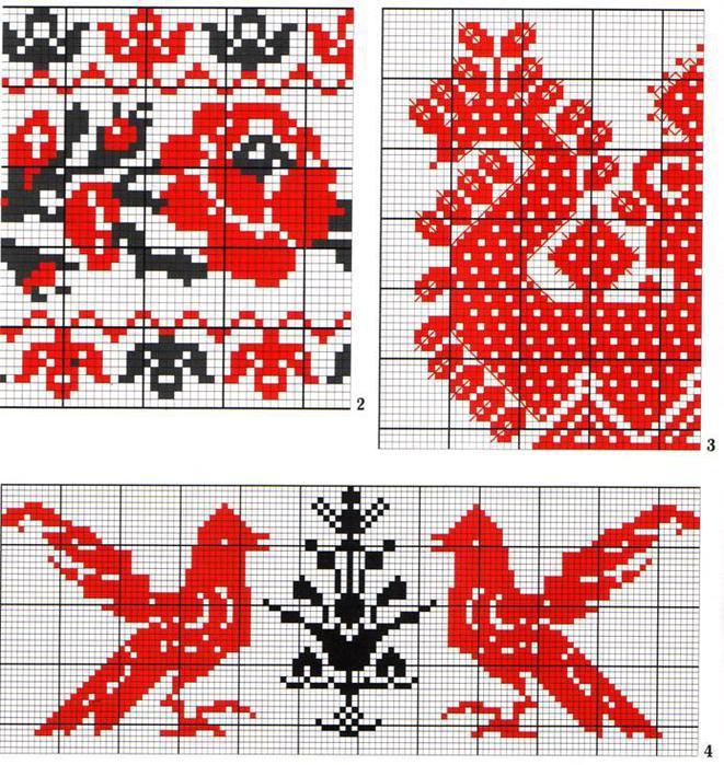 рисунки для вязания варежек Схемы и. Автор:Admin.