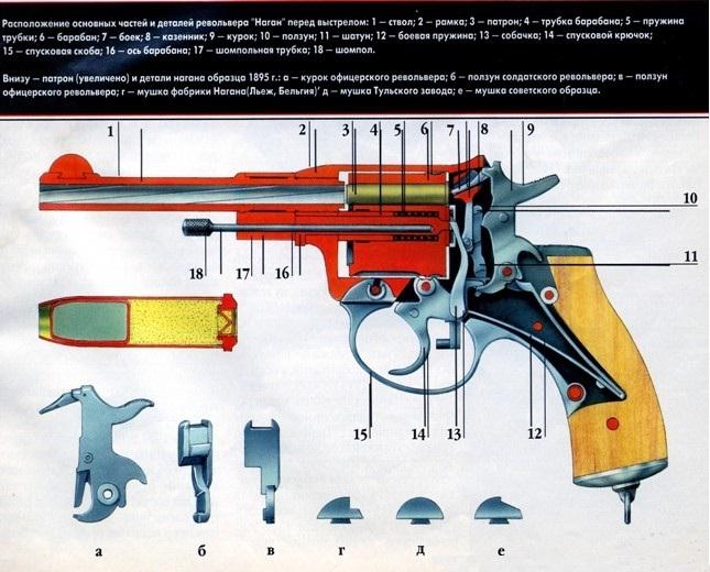 Схема револьвера Наган