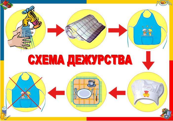 Оформление уголка дежурства в детском саду в картинках