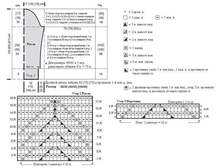 На спинке и полочке: узор 1 согласно схеме и лиц. гладь.  Планка: платочная вязка.