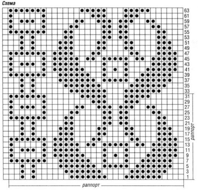 Картинки для вязания схем