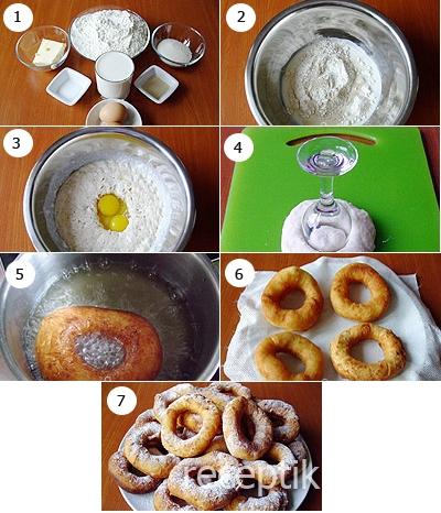 Простые рецепты с пошаговым