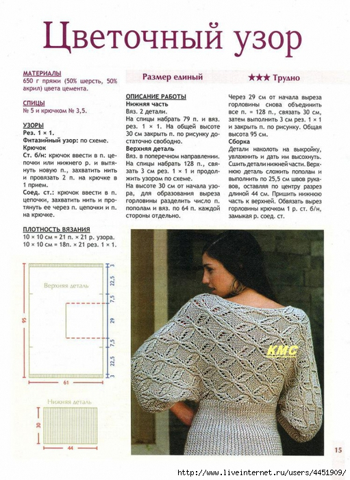Кофты разного вязания на спицах