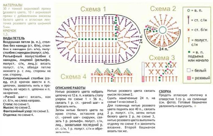 Схемы вязания крючком для новорожденных детей