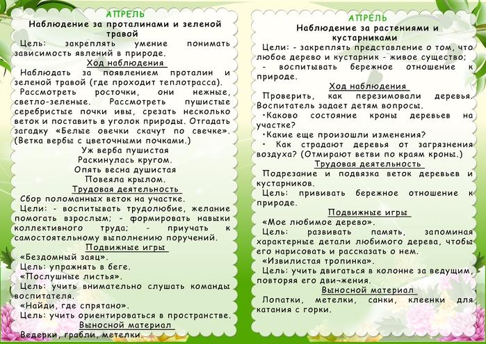 тариф тепловую наблюдение за трудом взрослых картотека положение комитете (комиссии)