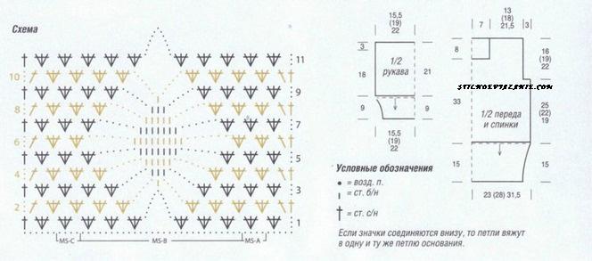 Схемы Вязания Крючком Ромбы