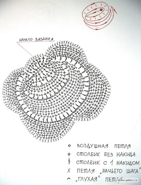 схема роз1 (458x600, 88Kb)