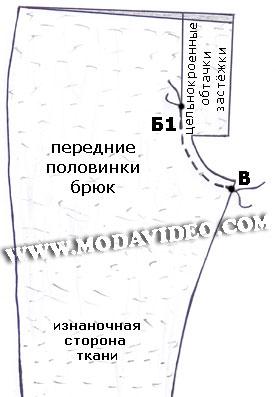 Как вшить молнию в юбку, платье и брюки - Lana-web ru