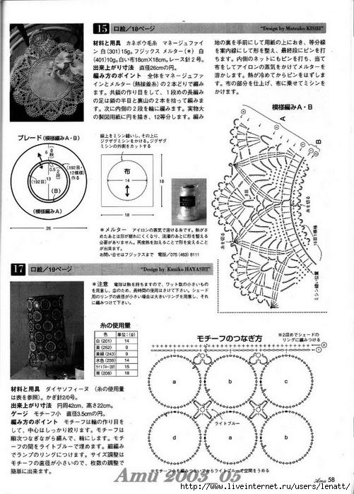 Amu 2003_05_55 (501x700, 267Kb)
