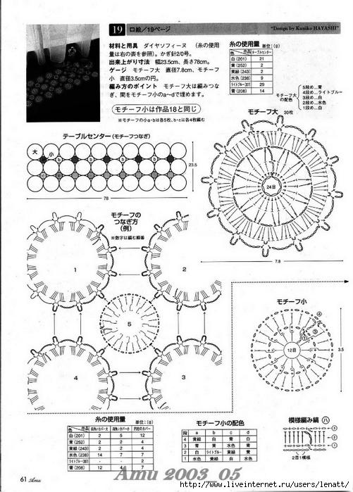 Amu 2003_05_58 (501x700, 257Kb)