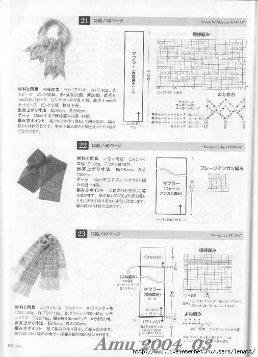 Amu 2004_03_Page_77 (506x700, 235Kb)