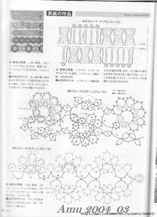 Amu 2004_03_Page_81 (506x700, 264Kb)