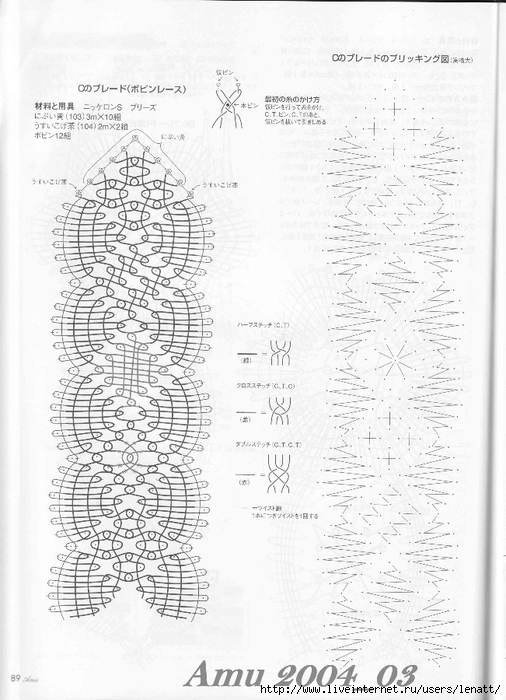 Amu 2004_03_Page_83 (506x700, 237Kb)