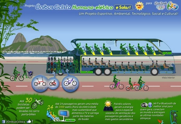 3925073_ProjectCyclingBus1 (600x412, 84Kb)