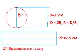 основа шапочек (320x216, 19Kb)