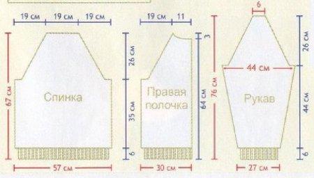 RedCafe Построение выкройки основы мужской куртки.