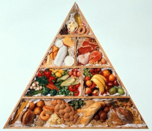 food-pyramid1-300x259 (300x259, 24Kb)