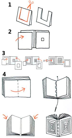 Как сделать книжку из 4 страниц