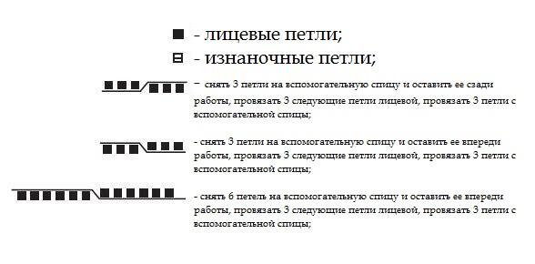 vyazanie-platiya-spitsami-so-sjemami5 (588x290, 49Kb)