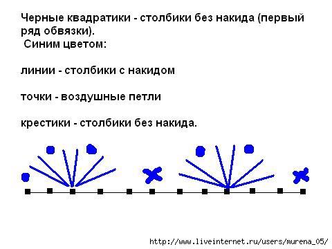 4581378_shema_obvyazki (480x360, 67Kb)