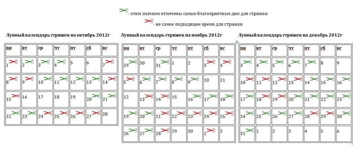 лунный календарь стрижек на октябрь 2016г хорошему