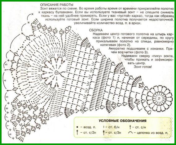 Зонт крючок вязание схема 844