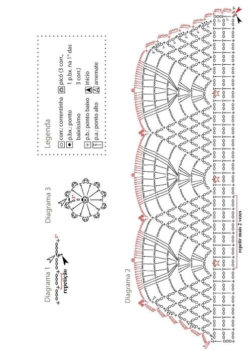 diagramas_28-06-12 (494x700, 161Kb)