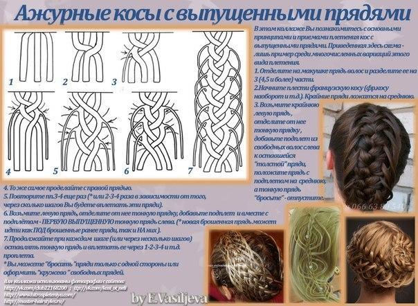 плетение кос косы волосы