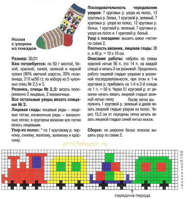 Схема вязания носки детские 83