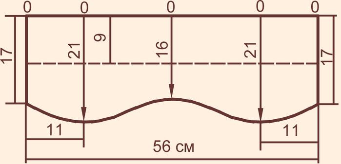 Выкройка шапочки (700x337, 35Kb)