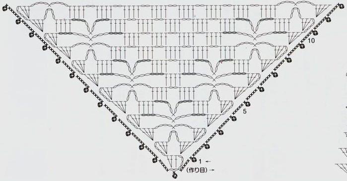 Косынка в храм крючком схема