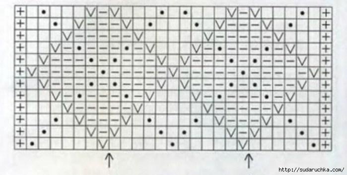 схема - Жаккардовые узоры.