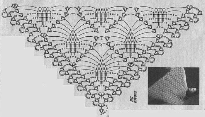 Схема для шали с ананасами