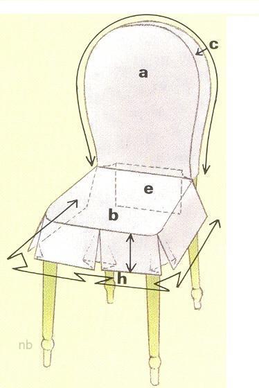 Чехол для стула своими руками выкройки фото