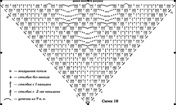 Схема вязания шали крючком с описанием 47
