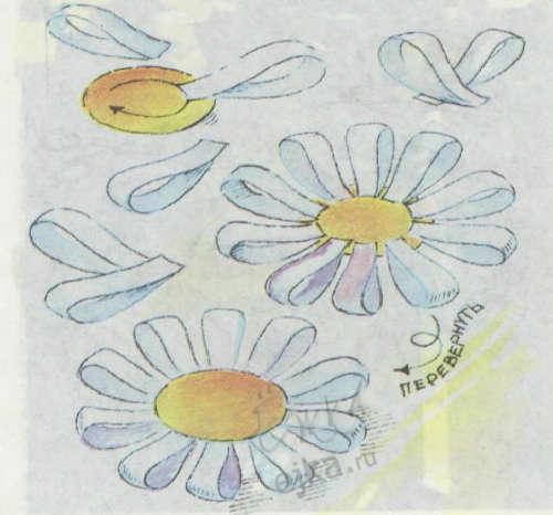 Цветок ромашка из бумаги своими руками пошаговое фото