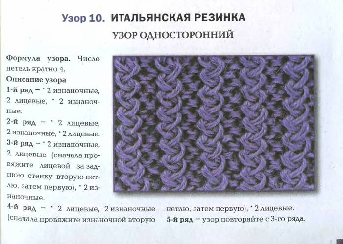 Узоры для вязания спицами для резинки 2х2