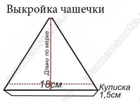 kak_shit_kupalnik_svoimi_rukami3 (450x327, 20Kb)
