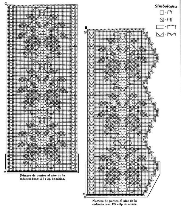 Схема для филейного вязания крючком кайма