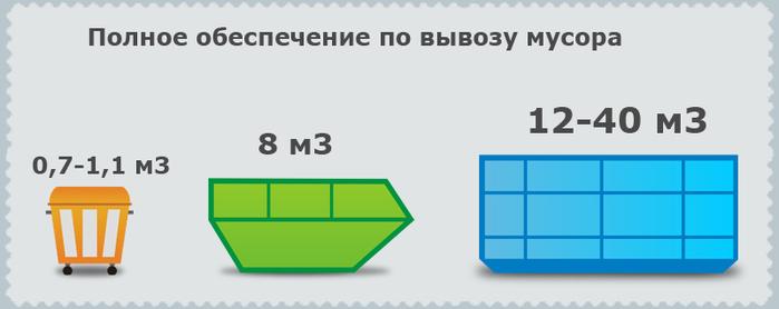 vyvozmusora (700x278, 70Kb)