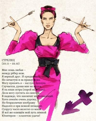 кремлвская диета по знаком зодиака